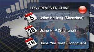 Décembre 2011: les grèves en Chine
