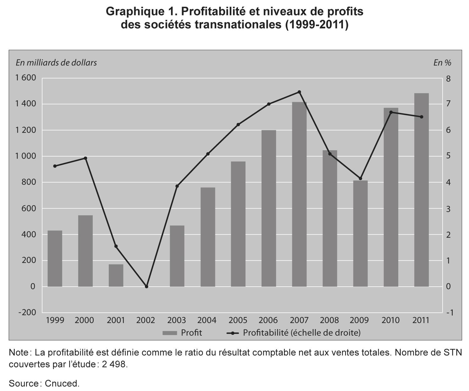 Graph1bis