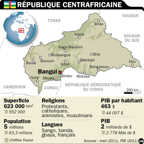 7759820222-fiche-centrafrique