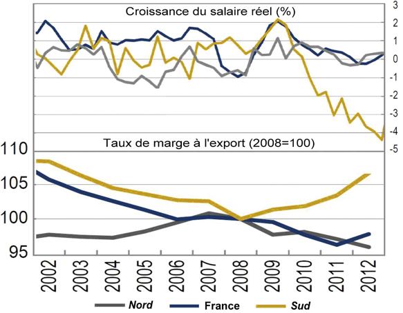 Graph5HussonKey