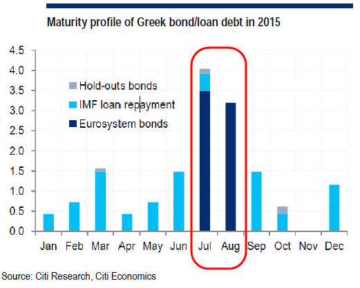 GreekLoanDebtMaturity