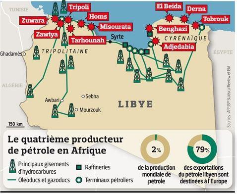 Le quatrième producteur: il y a longtemps. Le manque de ressources financières, lié à l'assèchement actuel de la production pétrolière, constitue certainement un élément poussant divers secteurs en Libye à chercher une «voie de sortie»
