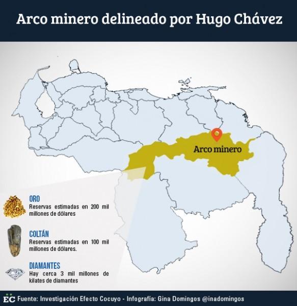 Arco-minero-583x600