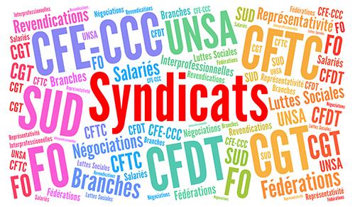 Syndicats en France, nuage de mots