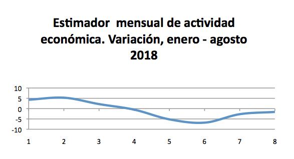 Graph1Astarita