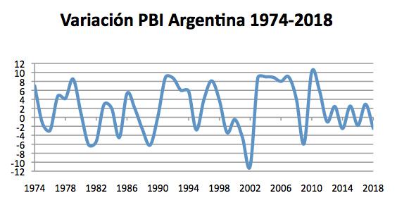 Graph2Astarita