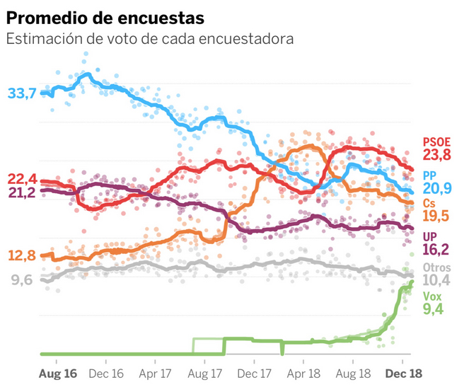 Graph2Esp