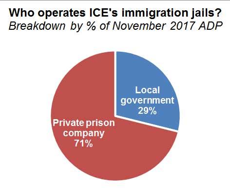 jail-operators_for-web