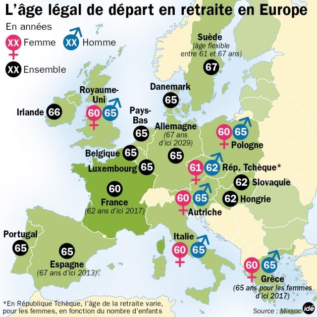 retraite_en_europe_14493_hd