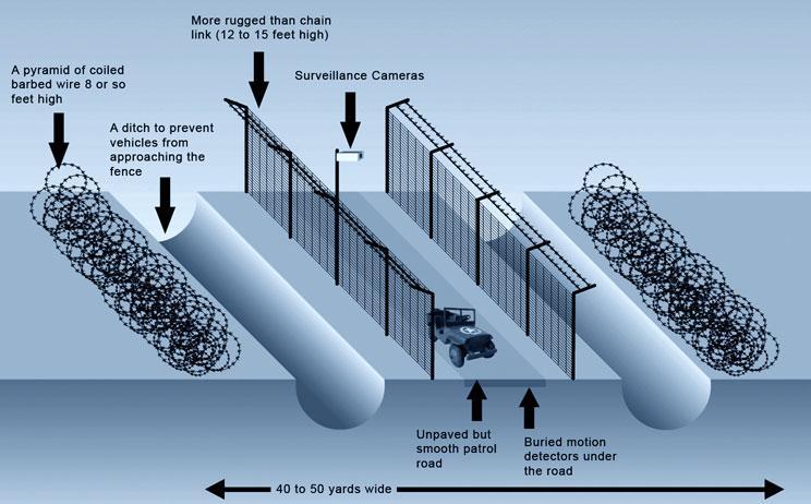 fence-9935163794