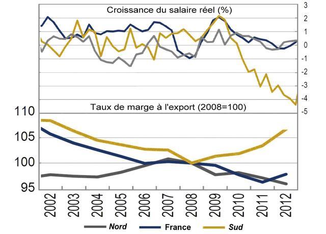 Graph5bis