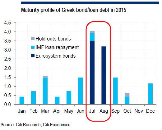 GreekLoanDebtMaturity