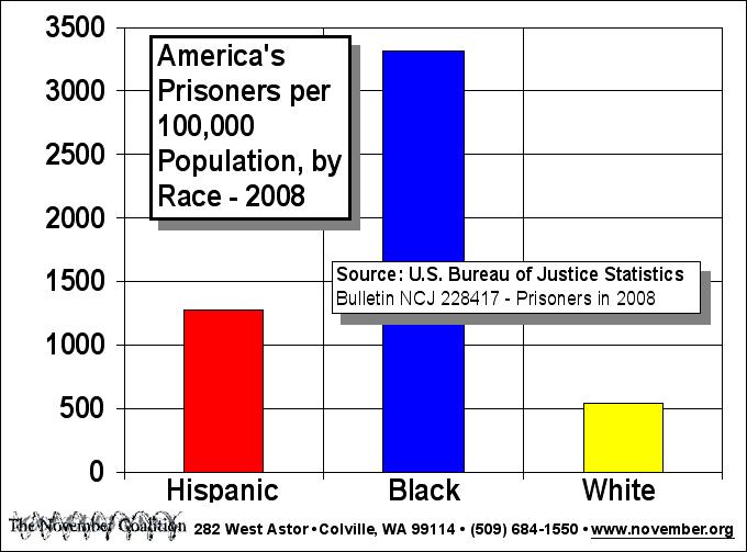 Americasprisoner