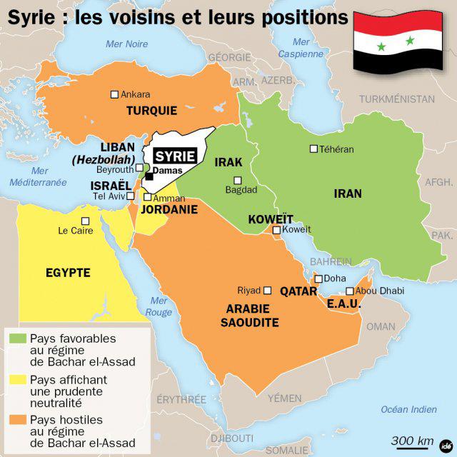 Iran Syrien