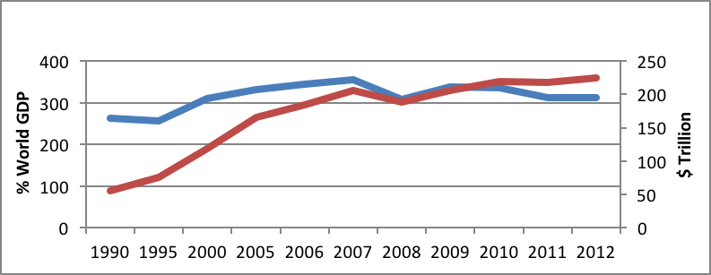 Graph3Croissance