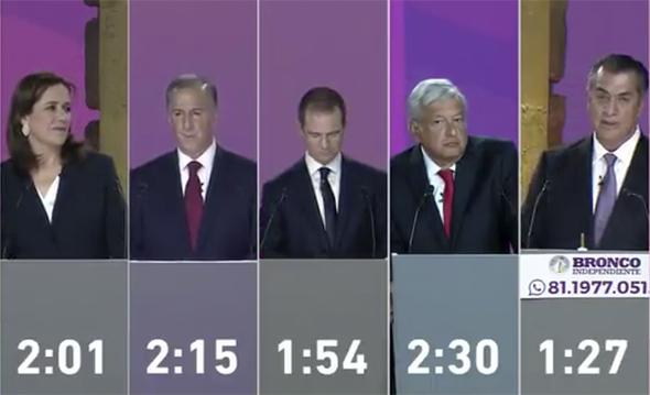 Candidats