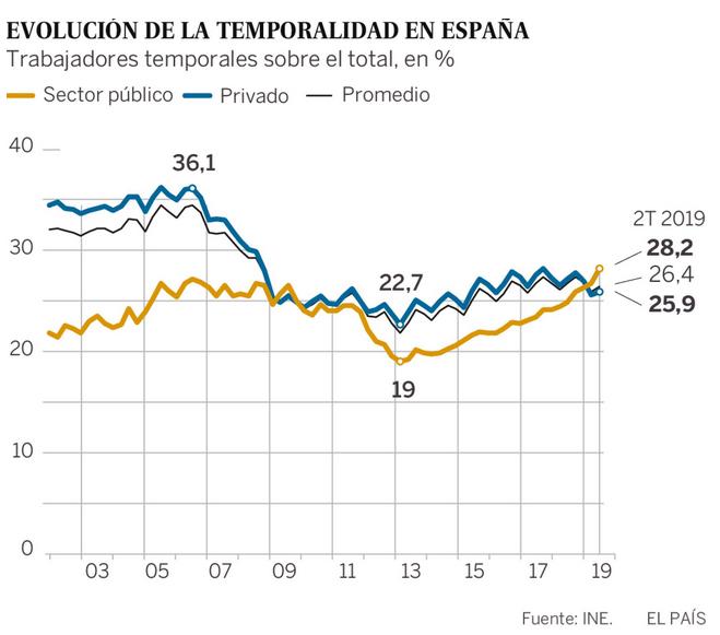 Graph1Esp copie