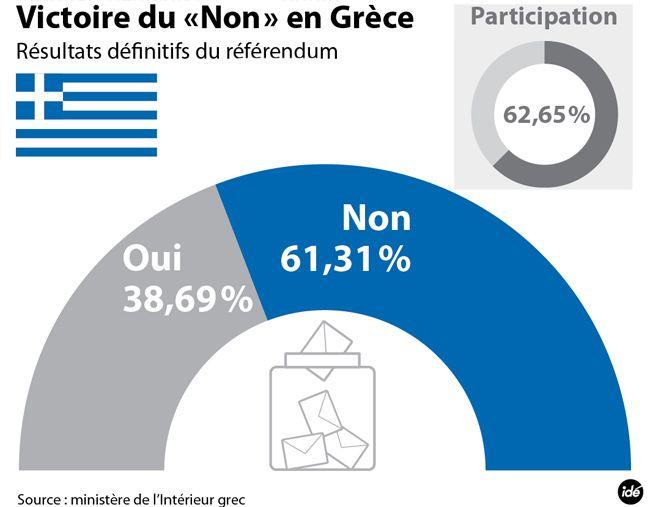 838_ide-grece-20150706-referendum-10h-01